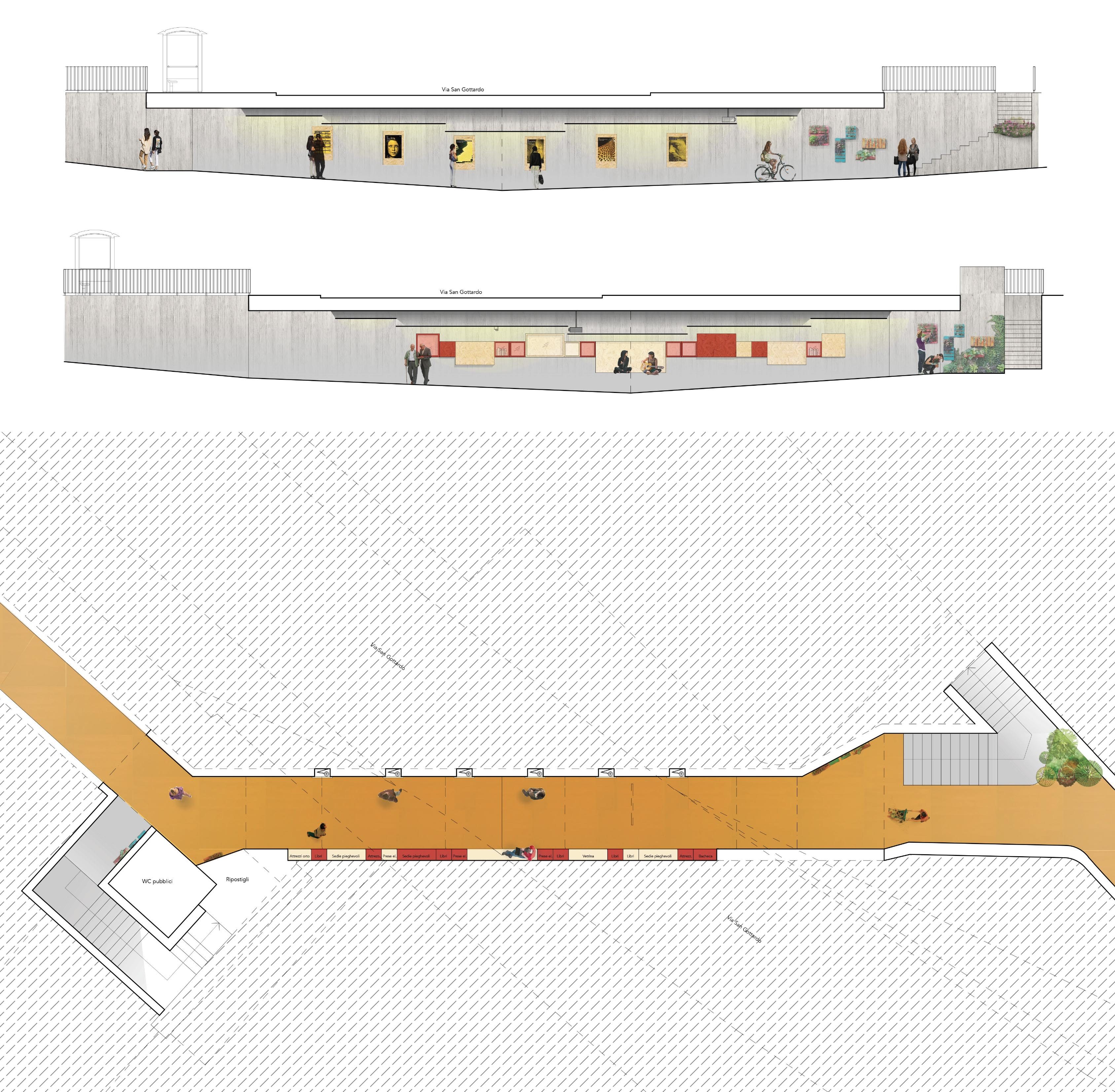 Situazione 0/base: luogo di sosta, riposo, orto urbano, museo all'aperto.